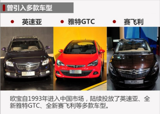"""欧宝有望""""重返""""中国 东风汽车积极推动-图4"""