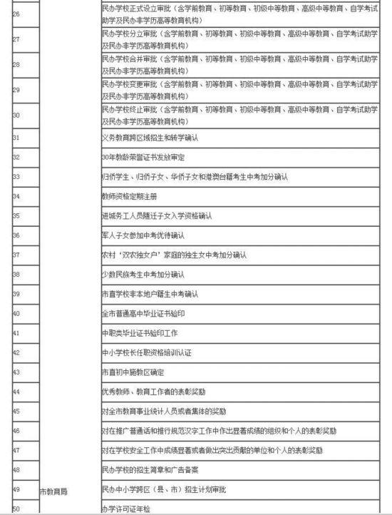 """绍兴公布671项""""最多跑一次""""事项清单"""