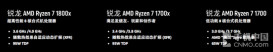 AMD发布锐龙Ryzen 7系列处理器