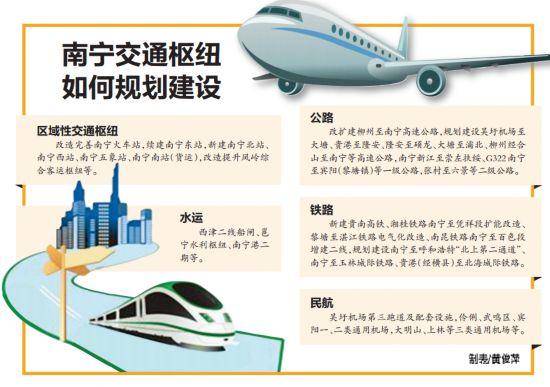 南宁市2020总规人口_数字翻译成英文 详解温州城市总规 修订 中心城区常住人口