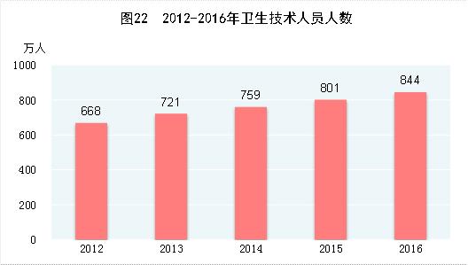 gdp增速_2012年海南人口和gdp