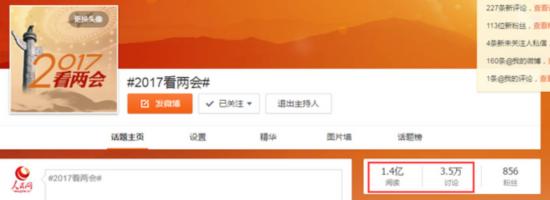 """人民网法人微博再续""""神话""""两会报道阅读4天1.4亿"""