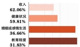四川人口有多少_影响人口数量的因素有