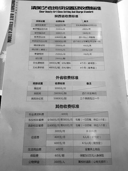 """西安艺考培训乱象调查:""""名师""""无证授课"""