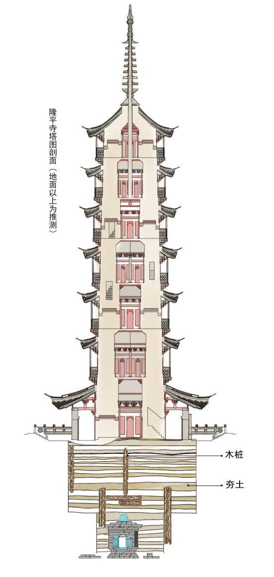 独家手绘还原上海千年古港——青龙镇遗址考古新发现