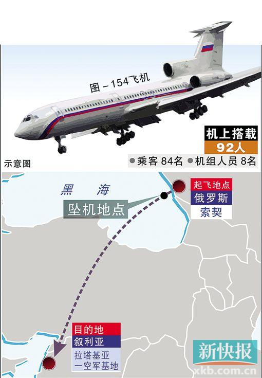 俄坠黑海客机调查结果出炉:机长将飞机开进了海里