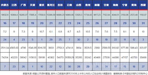 gdp名省_中国各省GDP排名 最新
