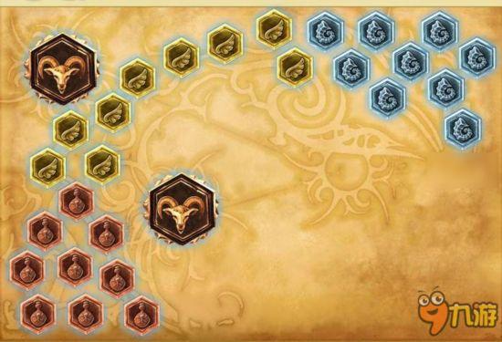 《英雄联盟》2017年发展蓝图公布,多个系统将大幅修改