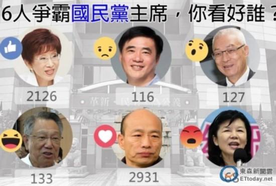 国民党主席6人争霸吴敦义领先 洪秀柱:没什么好解读的