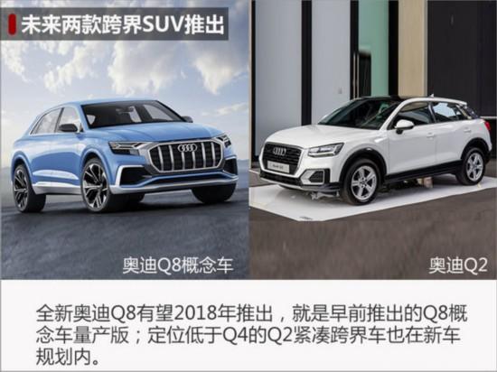 奥迪5款新车规划 全新中型SUV Q4将推出-图3