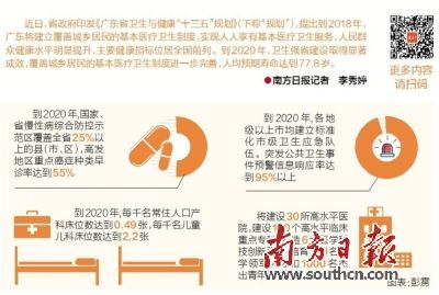 0年广东省人均预期寿命77.8岁