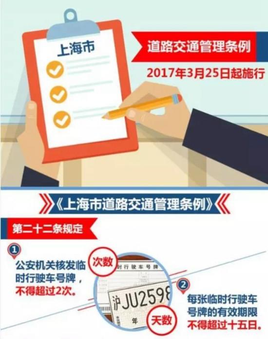 上海将施行最严交规 替他人记分最高罚5000元