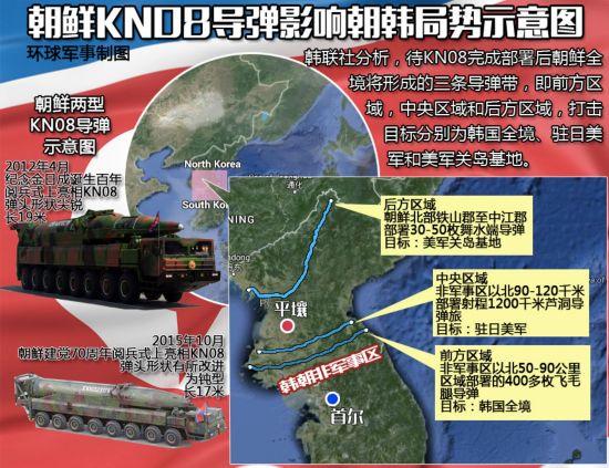 朝鲜试射神秘导弹被指失败 美韩促联合国严惩