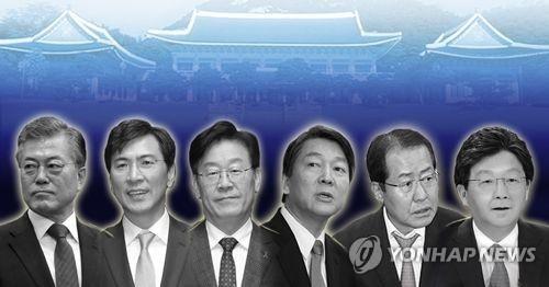 韩大选民调:文在寅第一 安熙正安哲秀分列其后