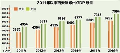 郑州经济总量2021_郑州经济开发区