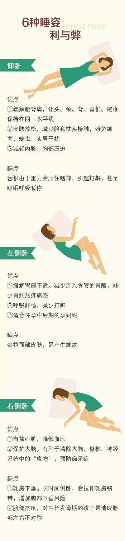 10种病睡一觉就能搞定,最适合你的睡姿是它