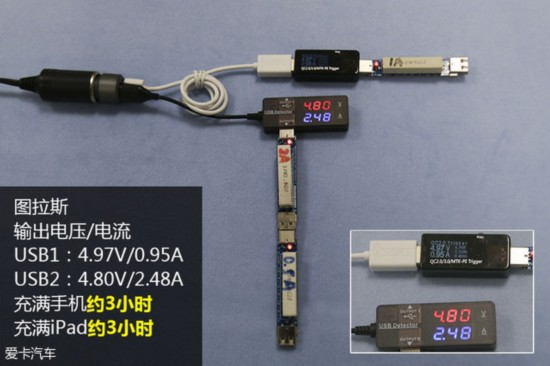 二、充电效率测试 1.测试设备及方法 判断一款车充的好坏最主要就是看它的输出数据有没有虚标,即实际输出电压与电流是否达到额定数值。要知道电流过低会直接影响充电效率。而对于电压来说,虽然一般用电设备的电池额定输入电压都在5V以下(小于车载充电器额定输出电压),但如果当电压降至3.