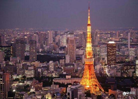 中国 日本 旅游