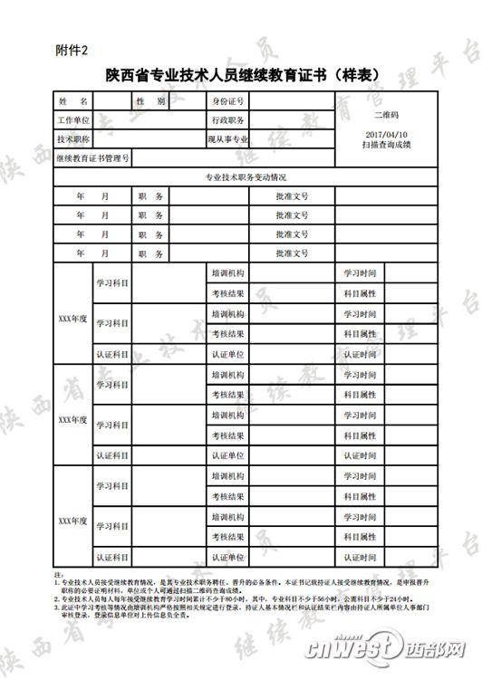 陕西:专业技术人才继续教育证书可自行打印