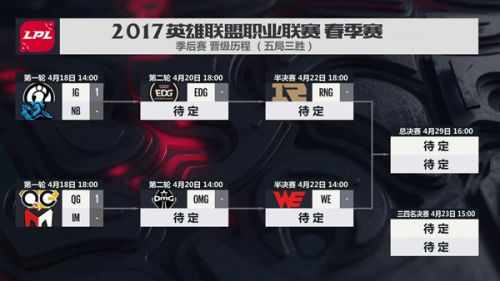 LPL2017 spring game playoff race time