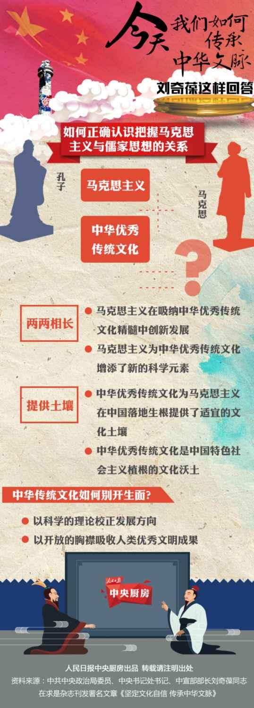 如何正确认识把握马克思主义与儒家思想的关系