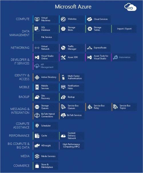 云视频四国杀:IBM微软亚马逊谷歌各有什么玩法
