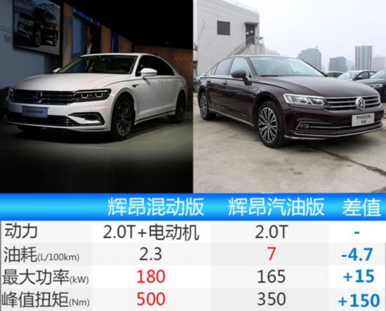 上汽大众辉昂GTE/8月投产 百公里油耗2.3L-图1