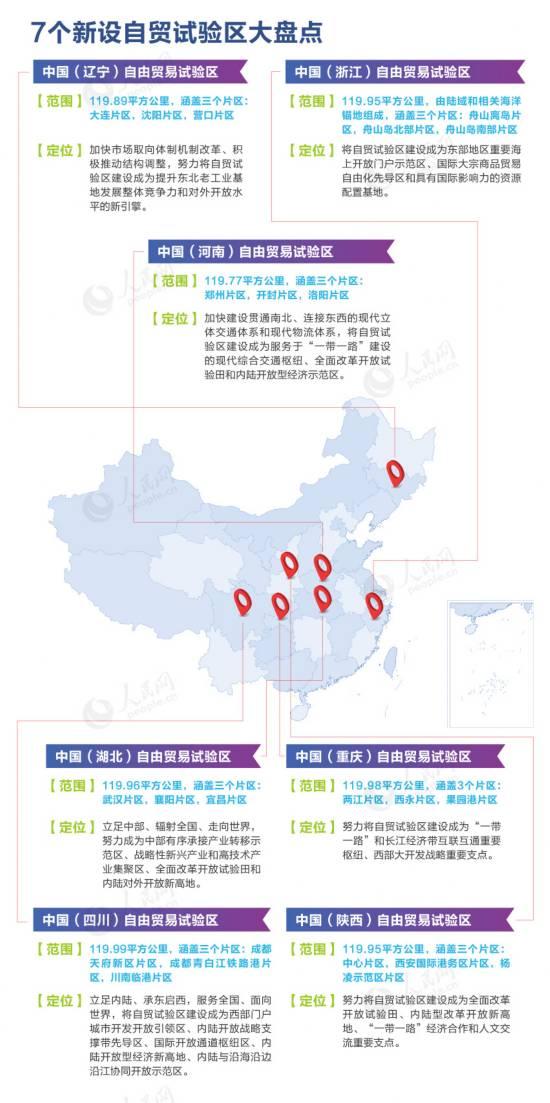编辑马丽娅 制图李博实 资料来源:中国政府网