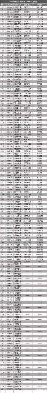 退出创新层企业财报-2(挖贝网wabei.cn配图)xin