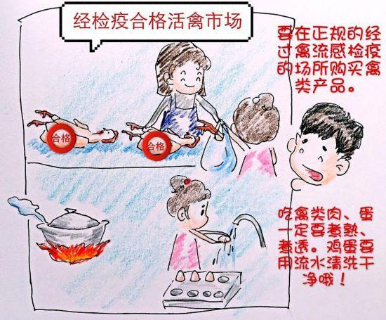 H7N9不可怕!自贡90后美女漫画用破处教你预防给护士美女图片