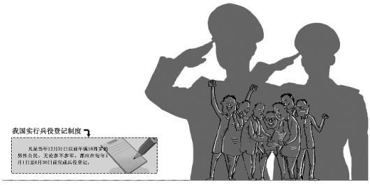 中国18岁男性要兵役登记 逃避需担责影响征信