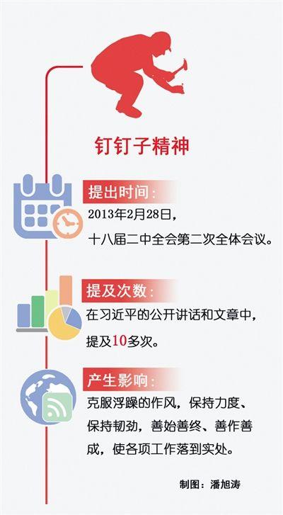 习近平治国理政关键词:钉钉子精神