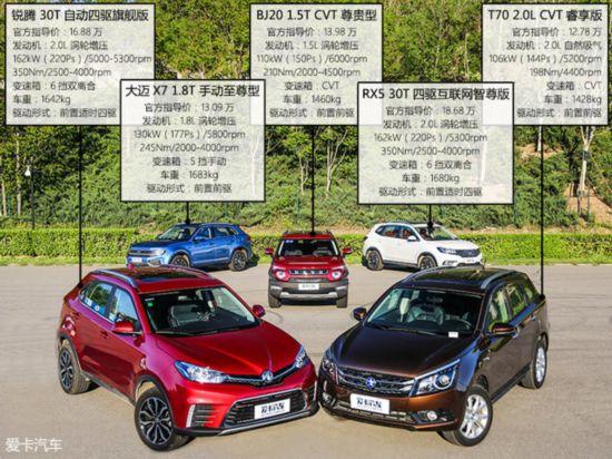 中国品牌SUV横评 测试