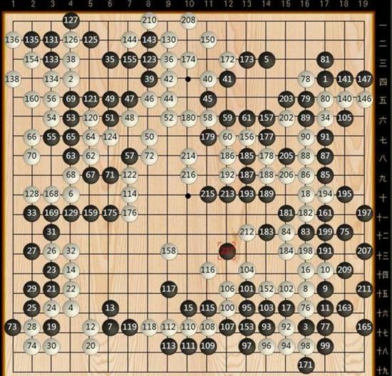 △柯洁胜古力完整棋谱.图片来源:中国智力运动网图片