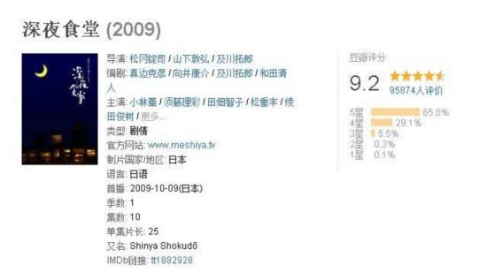 剧情照搬日本就算了 中国人偏要穿和服 吴昕演技又太尴尬 黄磊的《深夜食堂》吃相太尴尬