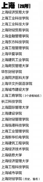 """教育部曝光381所""""野鸡大学"""" 江苏上榜17所"""