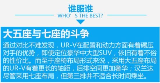 在所难免的一战 东风本田UR-V对阵汉兰达-图9