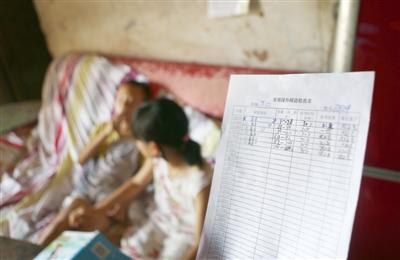 成都12岁女生呼唤援手女孩写信警方回家帮她爸爸的胯宽图片