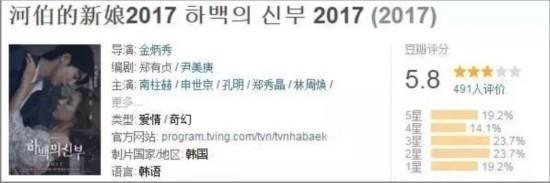 这部「仙凡恋」真的拖了tvN的后腿