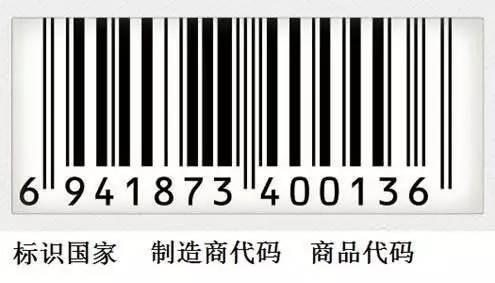 商品二维码