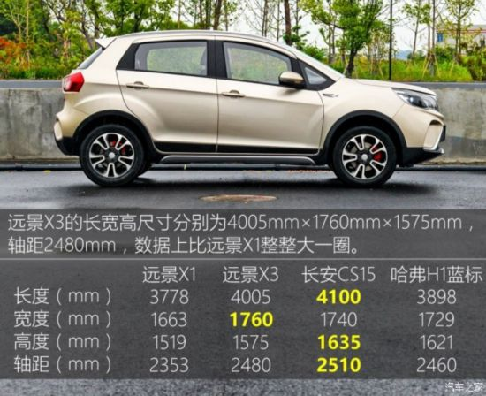 吉利汽车 远景X3 2017款 基本型