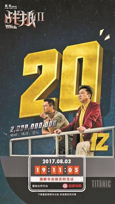 《战狼2》票房破20亿元 吴京公司税后收益已达4亿元