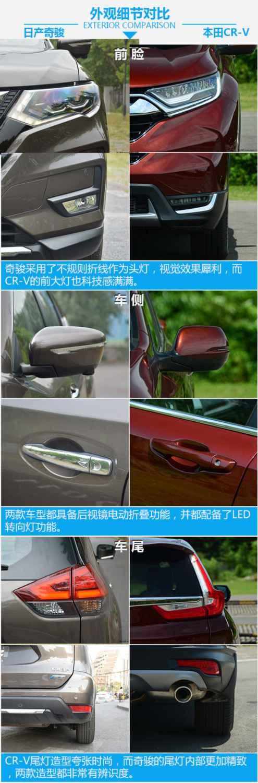 日系爆款紧凑型SUV  日产奇骏对比本田CR-V-图5