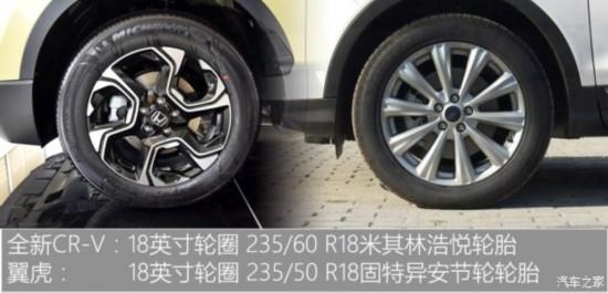 东风本田 本田CR-V 2017款 240TURBO 自动四驱尊耀版
