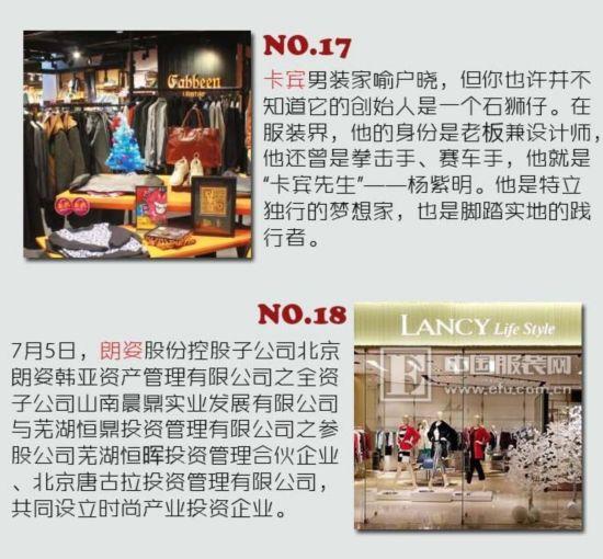 国内服装品牌影响力风云排行榜