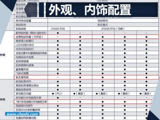 东风风行景逸X5 1.5T-即将上市 新增十大配置-图1