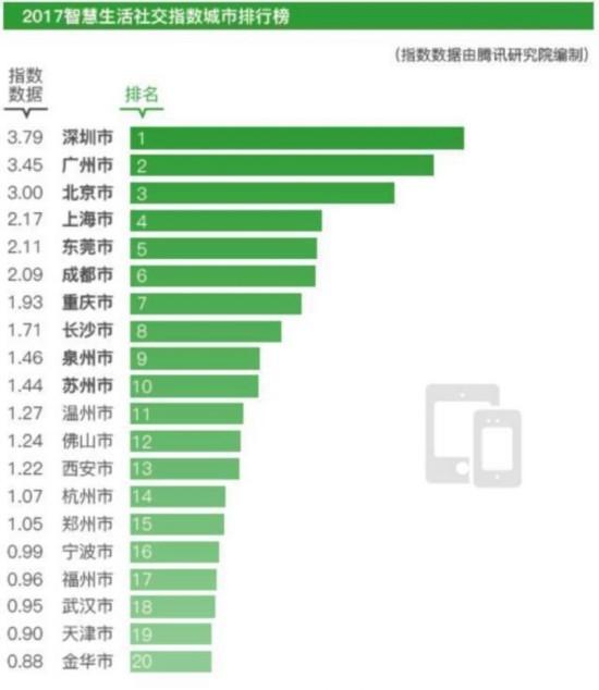 香港官员:将全力推进三个智慧城市项目