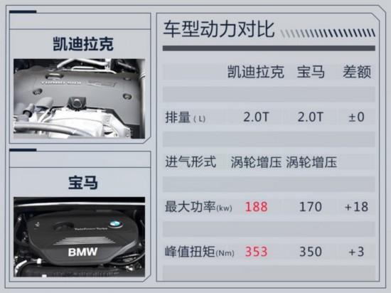 """凯迪拉克全新""""小型""""SUV将上市"""
