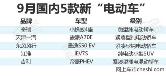 5款纯电/插混新车9月上市 最高续航705公里-图1