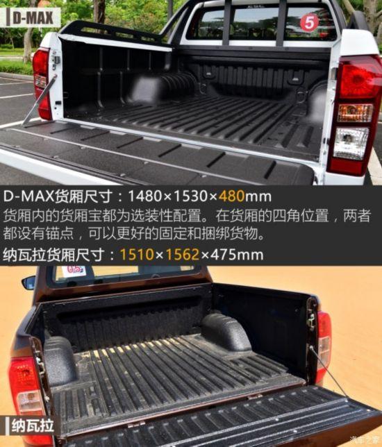 江西五十铃 D-MAX 2018款 3.0T 四驱自动超豪华型4JJ1-TC HI